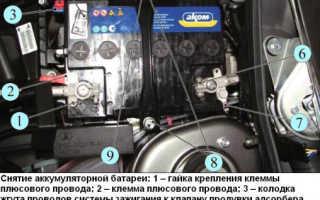 Крепление аккумулятора лада гранта