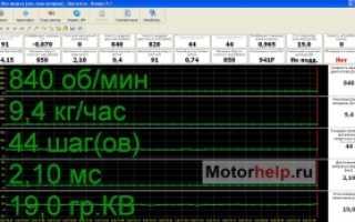 Таблица типовых параметров для двигателей 21124