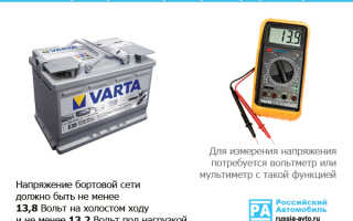 Максимальное напряжение при зарядке автомобильного аккумулятора