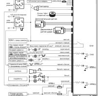 Сигнализация sheriff aps 2500 схема подключения