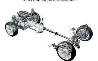 Устройство переднего привода автомобиля