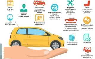 Продажа автомобиля пошаговая инструкция