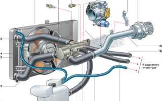 Система охлаждения двигателя ваз 21124 16 клапанов