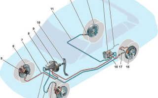 Тормозная система калина с абс