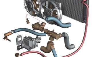 Устройство системы охлаждения шевроле нива