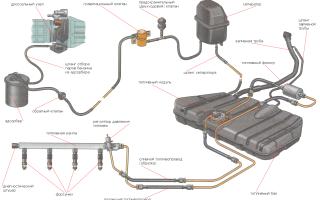Схема мотора ваз 2109