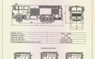Одобрение типа транспортного средства оформить