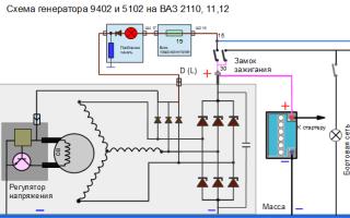Устройство генератора ваз 2110 инжектор