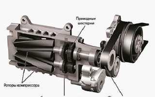Компрессор на автомобильный двигатель