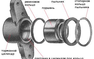 Поршень тормозного суппорта ваз 2108