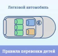 Перевозка детей в автомобиле пдд