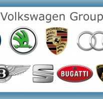 Крупнейший производитель автомобилей в мире