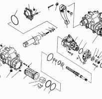 Гидроусилитель руля автомобиль камаз