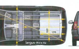 Размеры багажника лада ларгус фургон