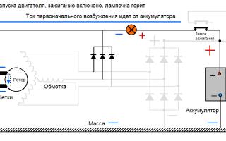 Правильное подключение контрольной лампы генератора