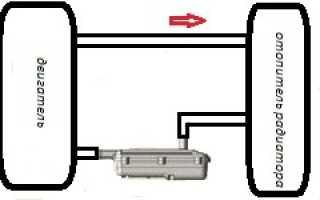 Нива шевроле установка подогревателя лунфей